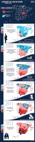 Evolución del desempleo por provincias durante la crisis: 2007-2012