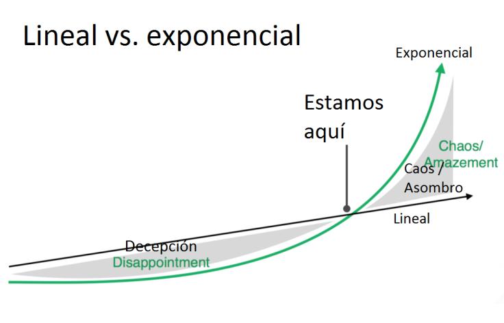 lineal-vs-exponencial