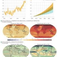 Desmintiendo tontás (1): el cambio climático y la Termodinámica